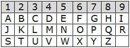 4-24-m_conversion_table