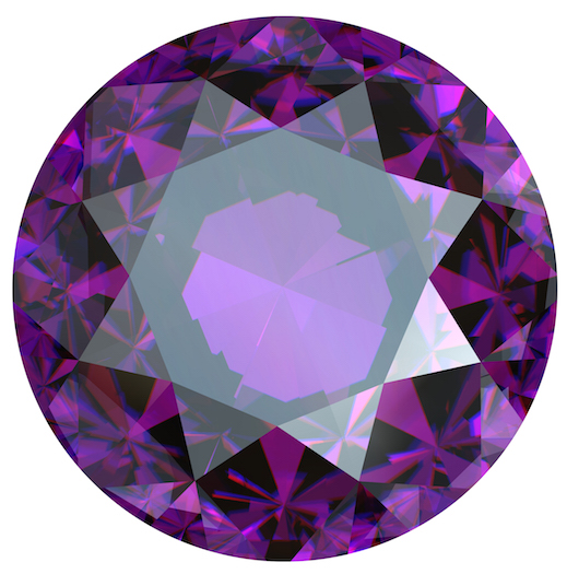 gemstones and numerology