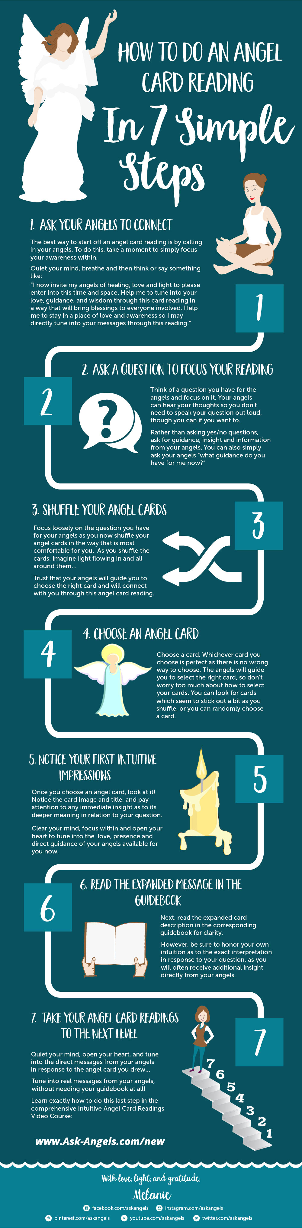 Angel-Card-Reading-7-Simple-Steps