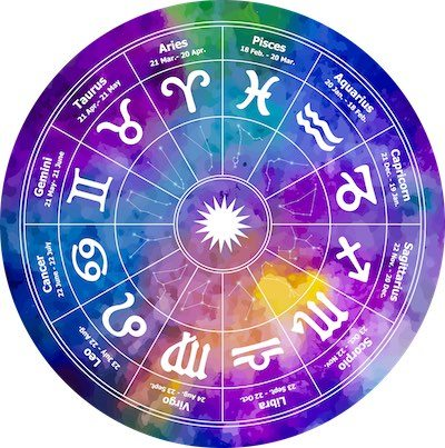 Circle with signs of zodiac